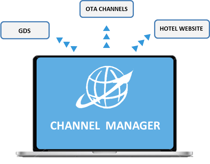 BookingCenter Channel Manager