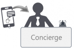 Mobile Concierge_Guest Request
