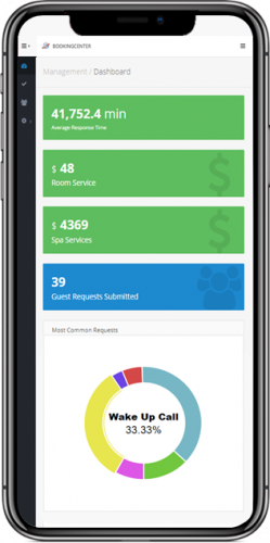 MyGuest Dashboard Mobile